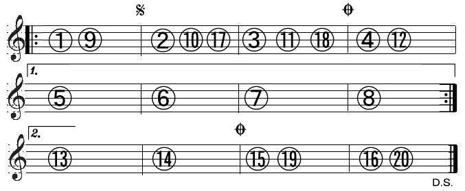 反復記号の使用例2