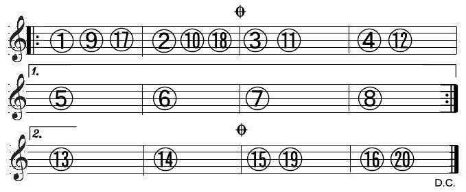 反復記号の使用例1