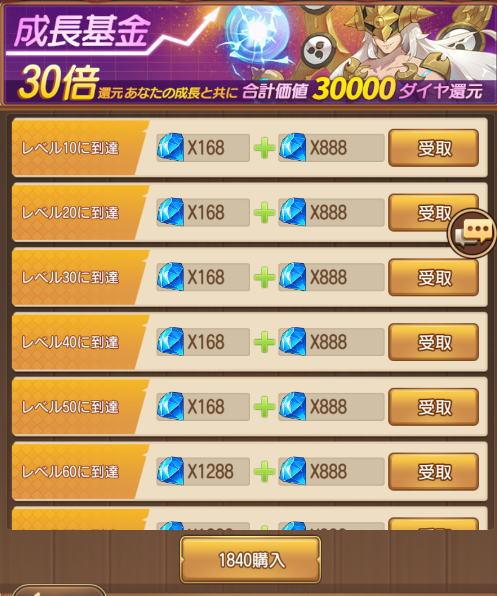 メルオラ成長基金1840円